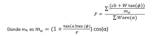 formula del metodo de las fajas