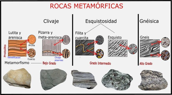 texturas metamorficas